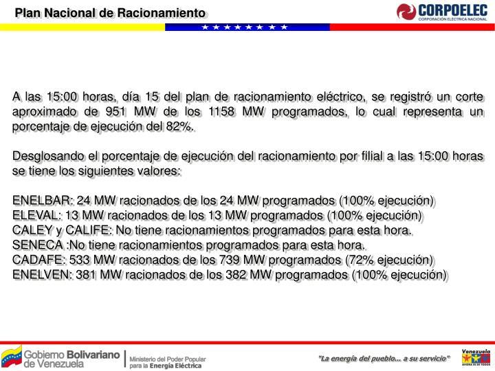 Plan Nacional de Racionamiento