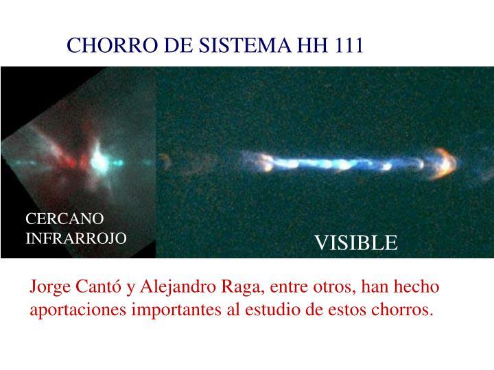 CHORRO DE SISTEMA HH 111
