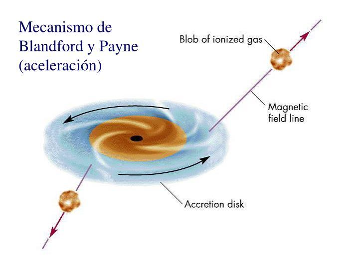 Mecanismo de Blandford y Payne (aceleración)