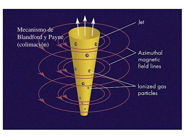 Mecanismo de Blandford y Payne (colimación)