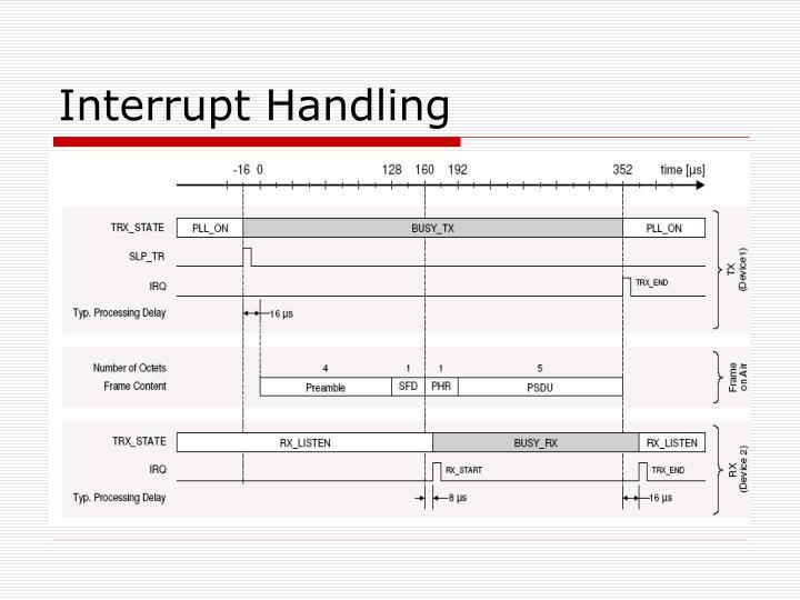 Interrupt Handling