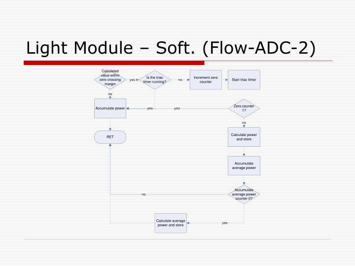 Light Module – Soft. (Flow-ADC-2)