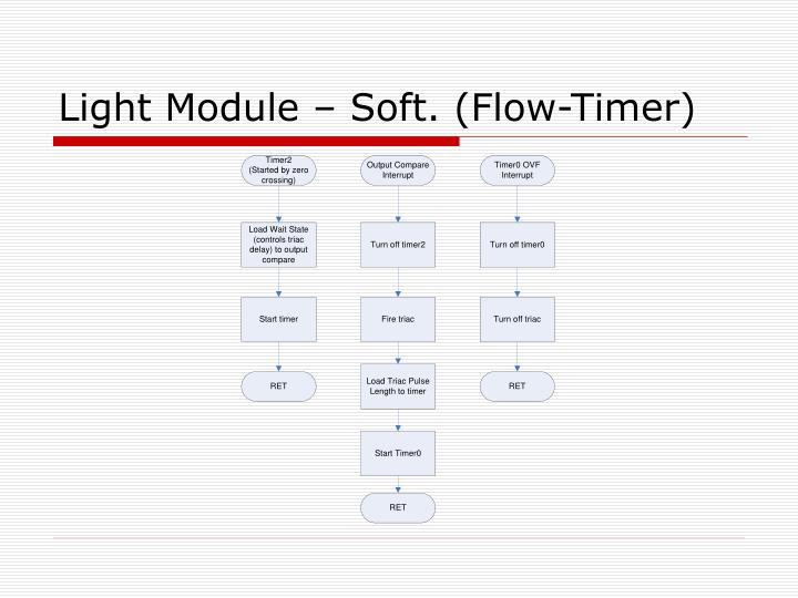 Light Module – Soft. (Flow-Timer)