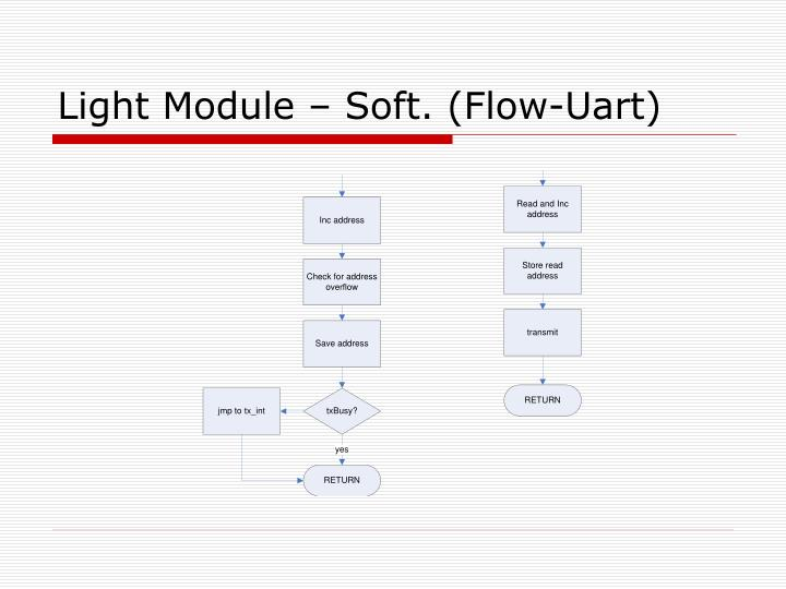 Light Module – Soft. (Flow-Uart)