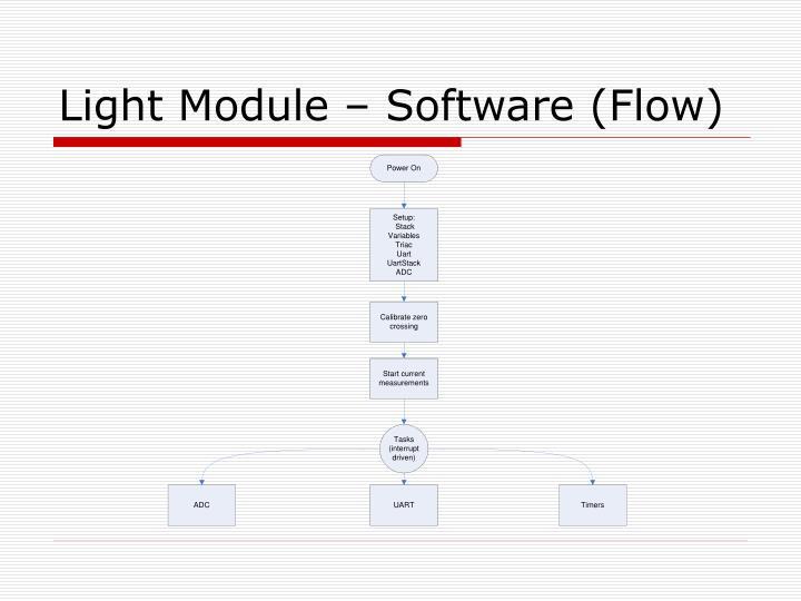Light Module – Software (Flow)