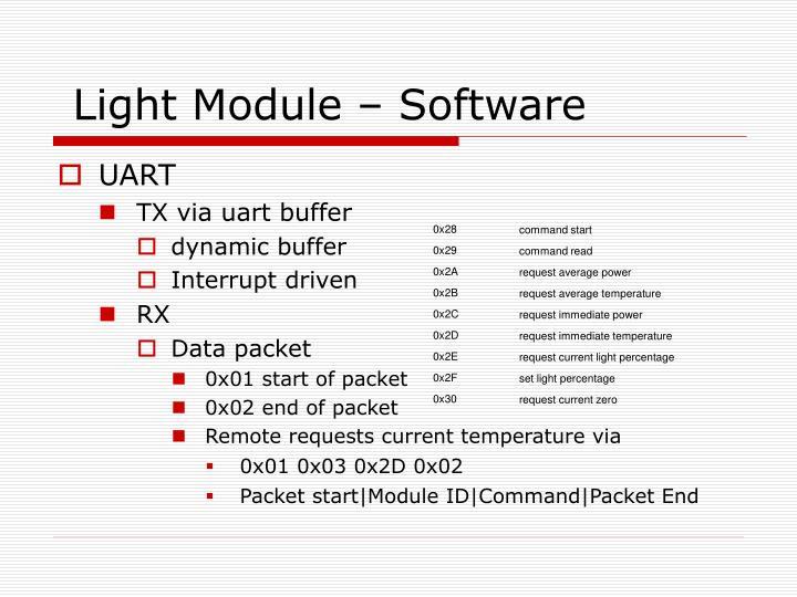 Light Module – Software