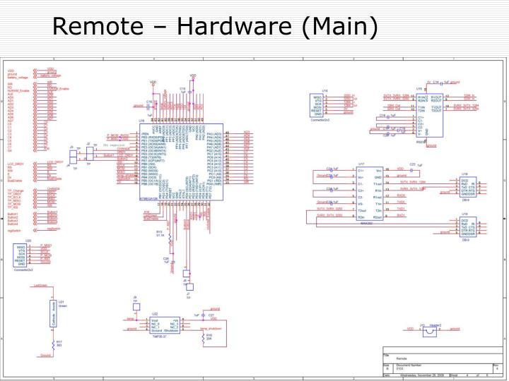 Remote – Hardware (Main)