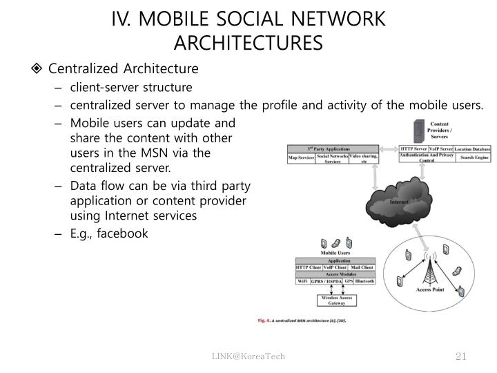IV. MOBILE SOCIAL NETWORK