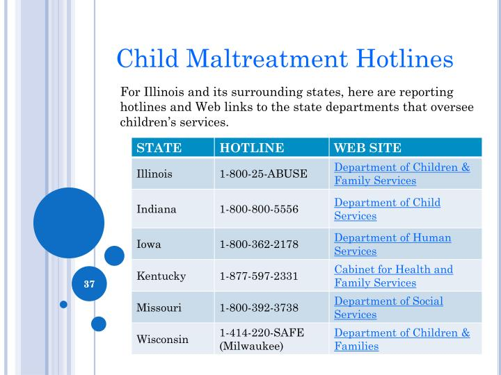 Child Maltreatment Hotlines