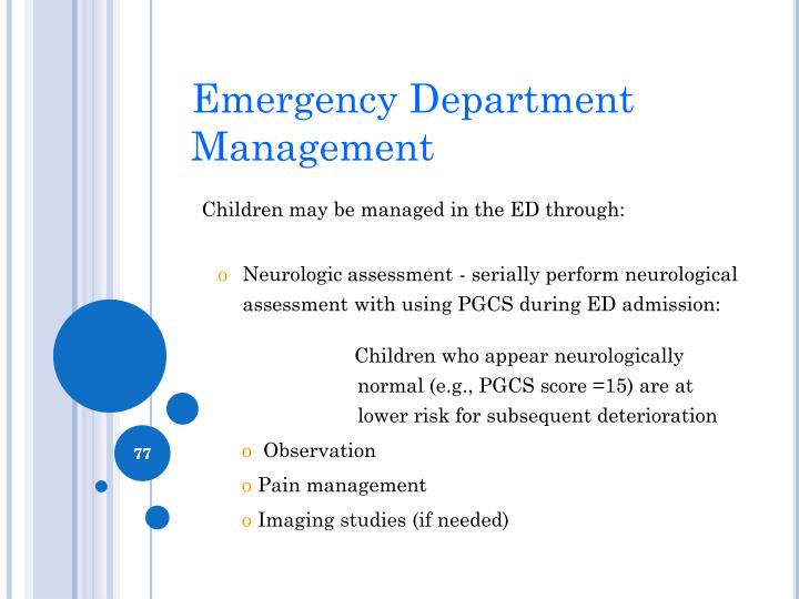 Emergency Department Management