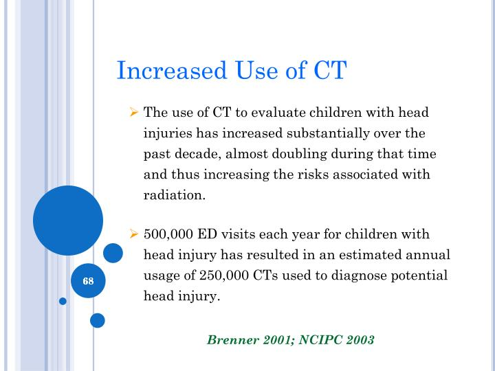 Increased Use of CT