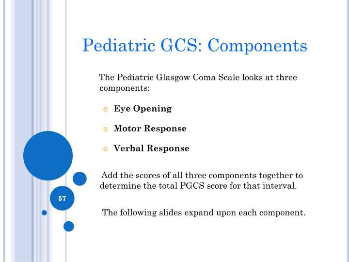 Pediatric GCS: Components