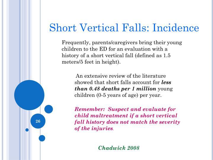 Short Vertical Falls: Incidence
