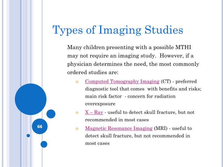 Types of Imaging Studies