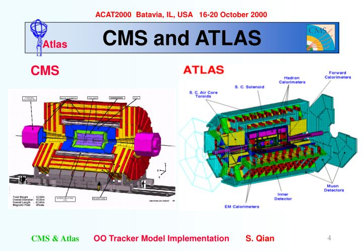 CMS and ATLAS