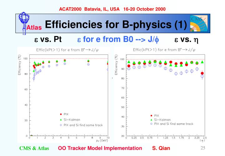 Efficiencies for B-physics (1)
