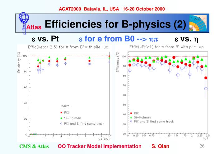Efficiencies for B-physics (2)