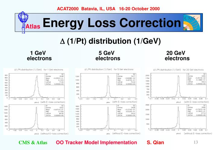 Energy Loss Correction