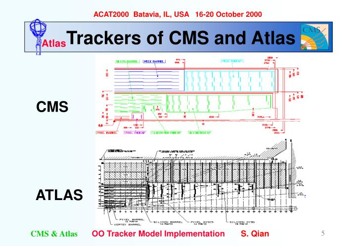 Trackers of CMS and Atlas