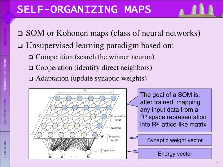 SELF-ORGANIZING MAPS