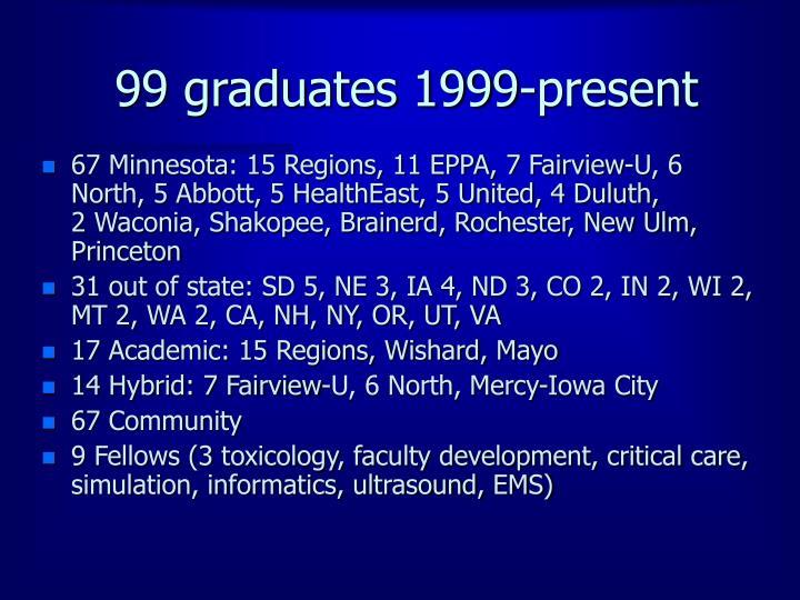 99 graduates 1999-present