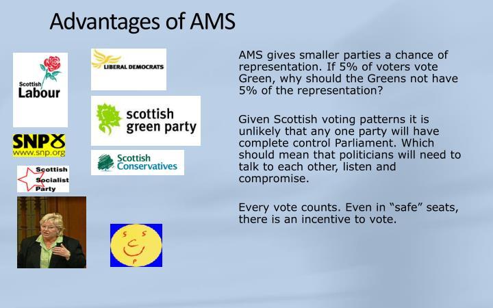 Advantages of AMS