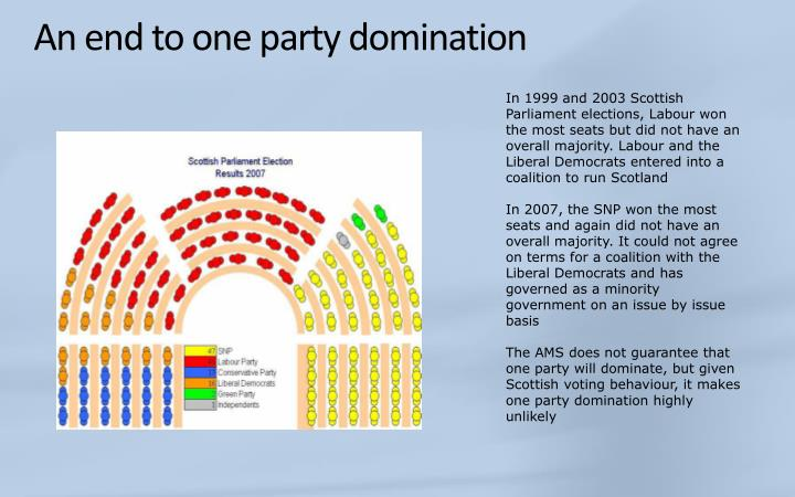 An end to one party domination