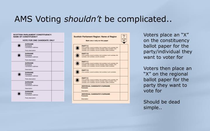 AMS Voting