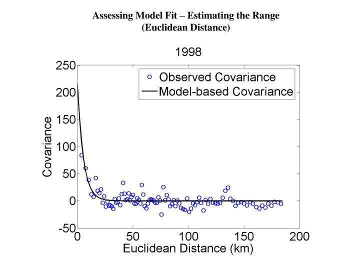 Assessing Model Fit