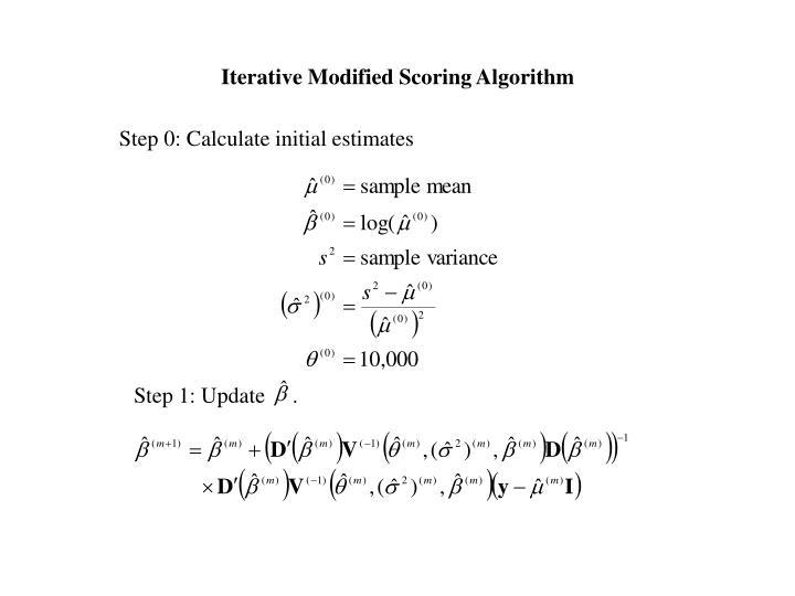 Iterative Modified Scoring Algorithm