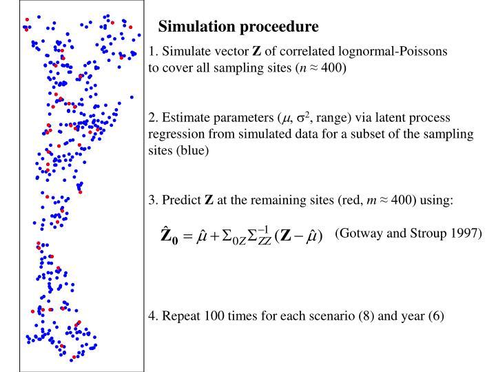 Simulation proceedure