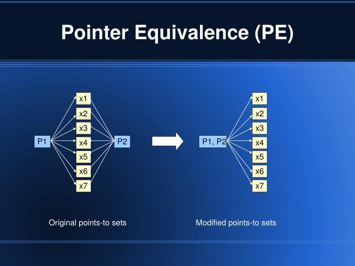 Pointer Equivalence (PE)