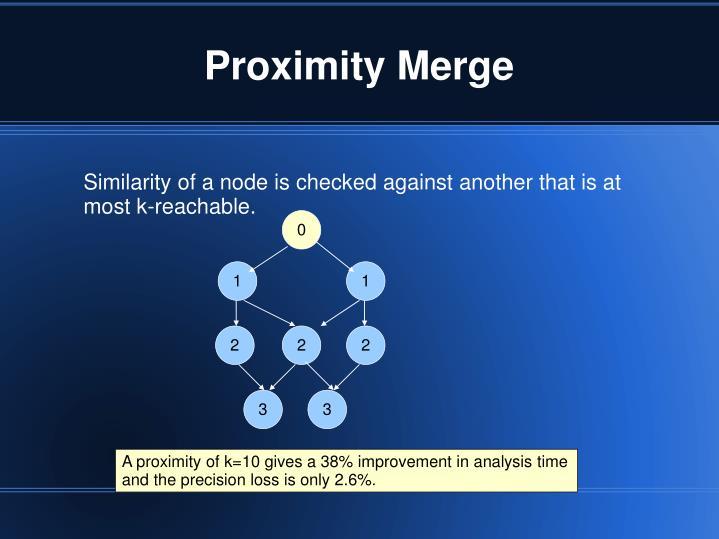 Proximity Merge