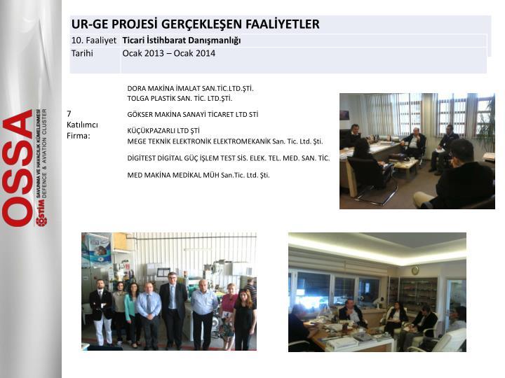 7 Katılımcı Firma: