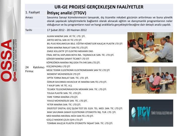 24 Katılımcı Firma:
