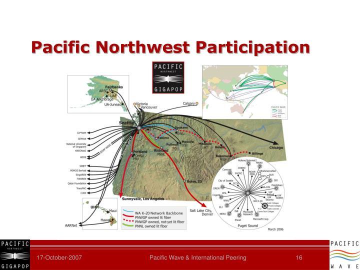 Pacific Northwest Participation
