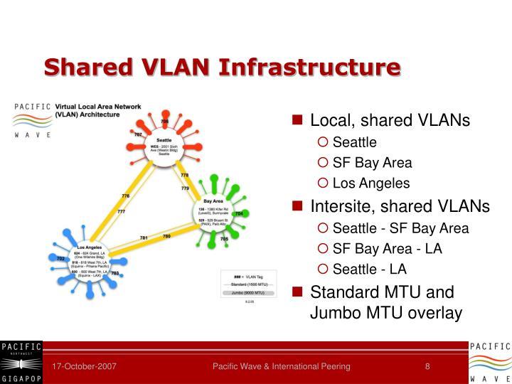 Shared VLAN Infrastructure