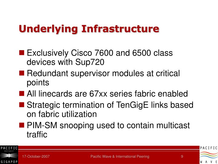 Underlying Infrastructure