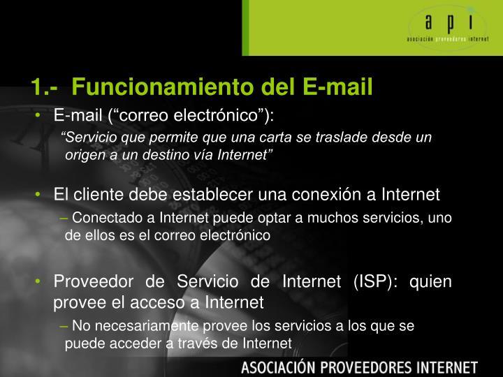 1.-  Funcionamiento del E-mail