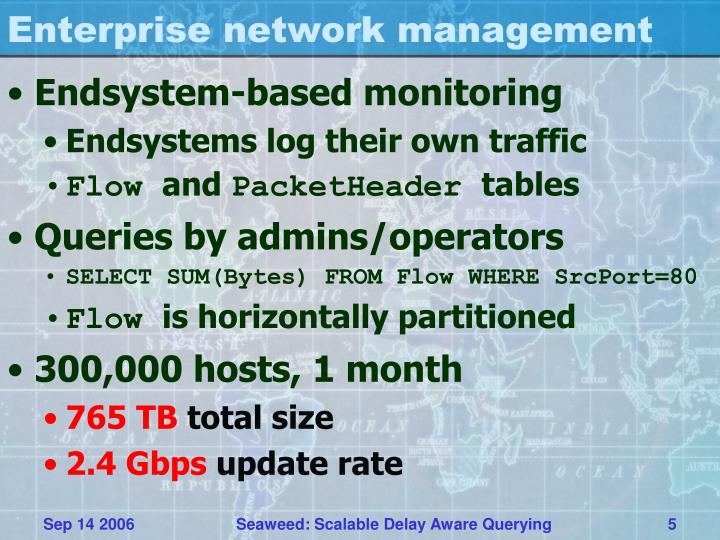 Enterprise network management