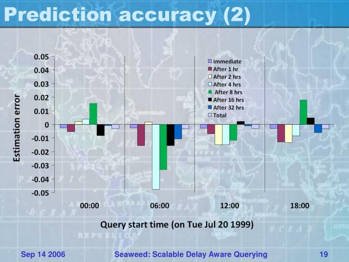 Prediction accuracy (2)