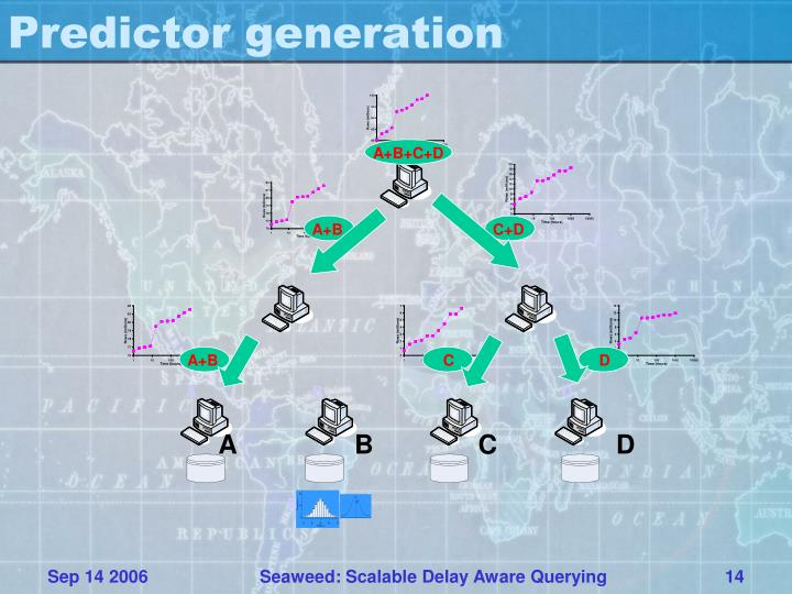 Predictor generation