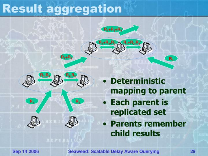 Result aggregation