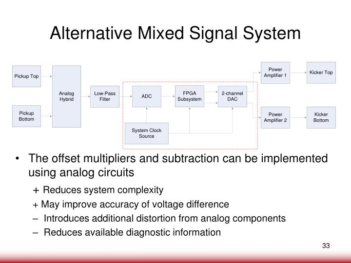 Alternative Mixed Signal System