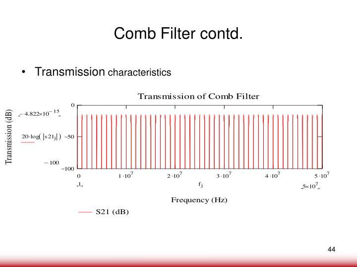 Comb Filter contd.