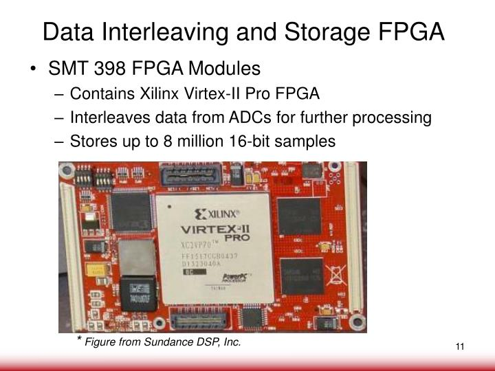 Data Interleaving and Storage FPGA