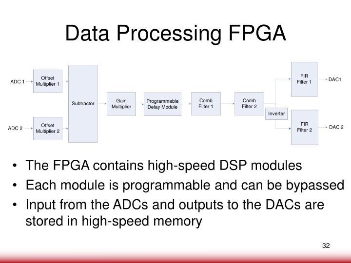 Data Processing FPGA