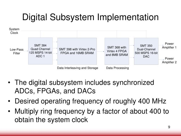 Digital Subsystem Implementation