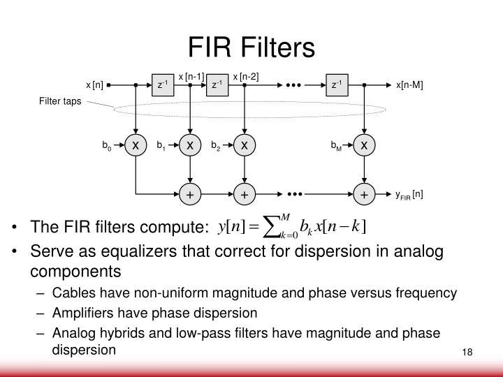 FIR Filters