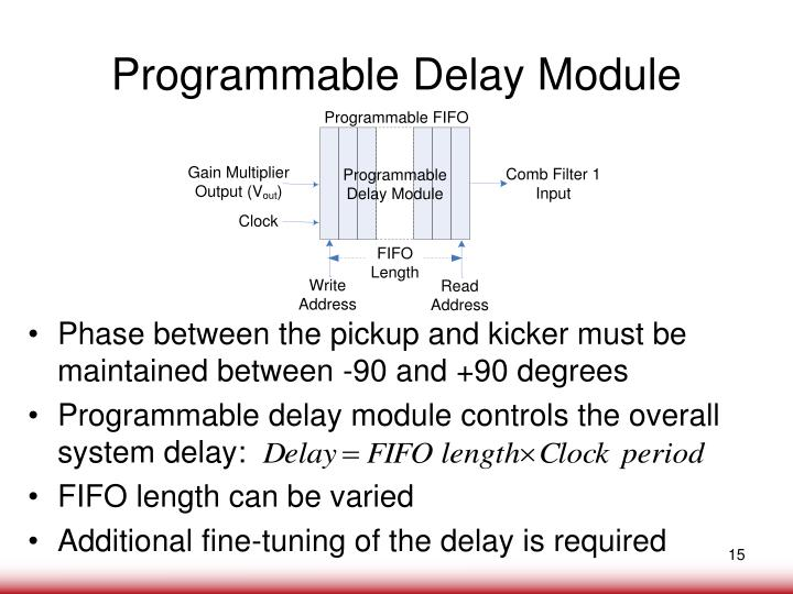 Programmable Delay Module